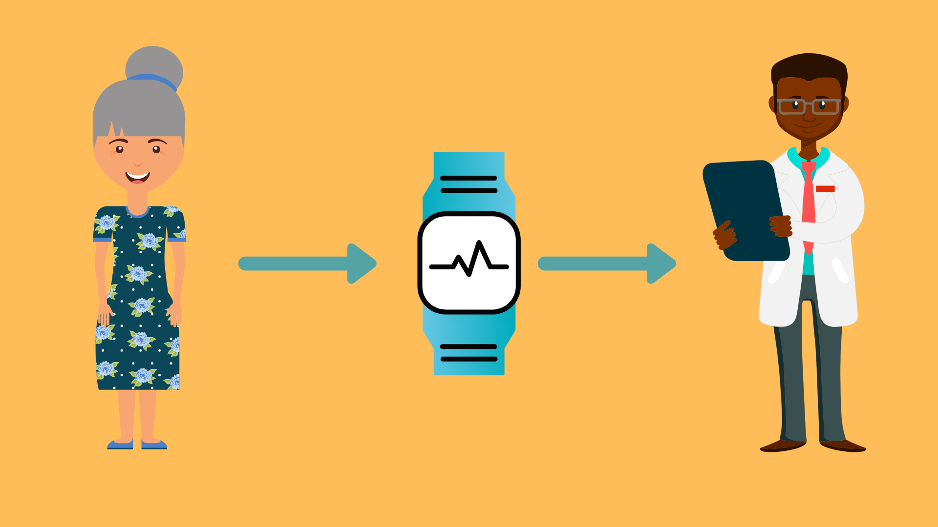 Wearable medical devices.